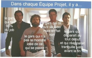 equipeprojet