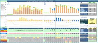 Capacity & Finance simulation tool